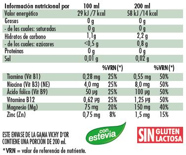 tabla nutricional a.dor