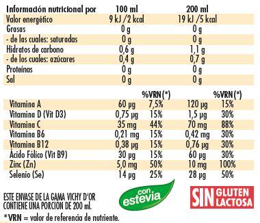 tabla nutricional d.d'or