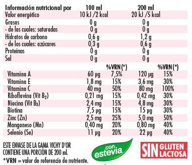 Tabla nutricional p.d'or