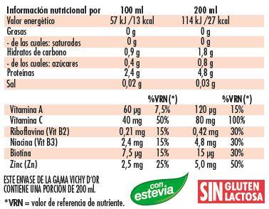 tabla nutricional r.d'or